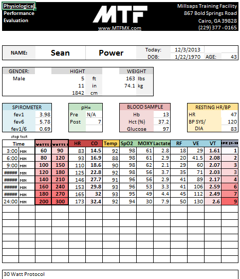 Sean Power Data SS.PNG