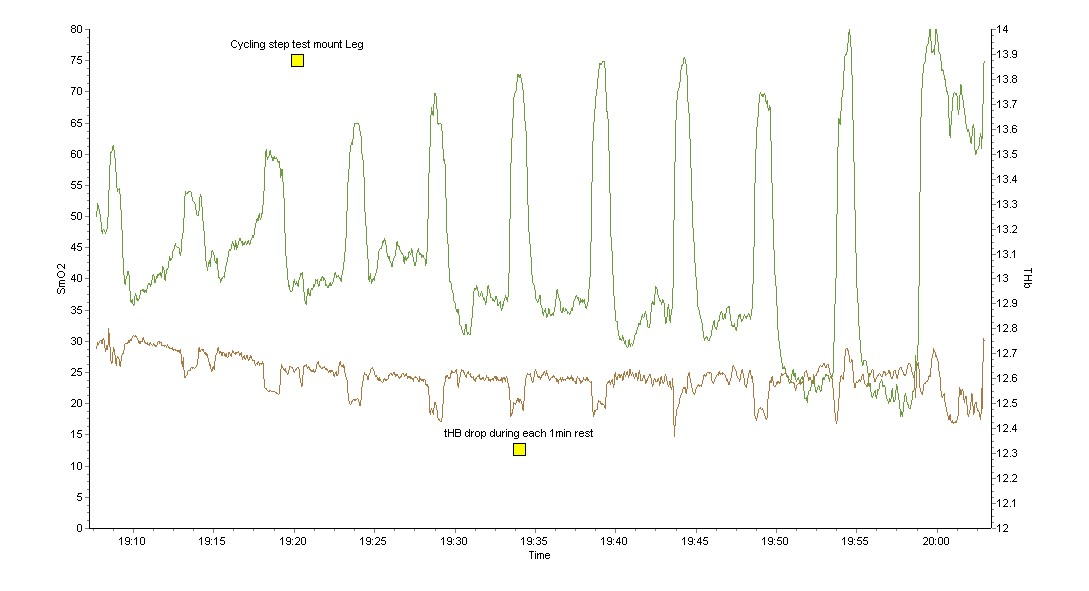 Cycling step test.jpg
