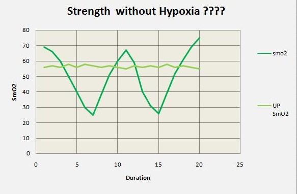 smo2 no hypoxia.jpg