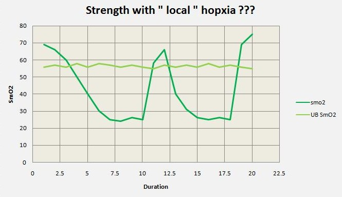 SmO2 local hypoxia.jpg