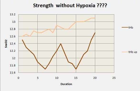 thb no hypoxia.jpg