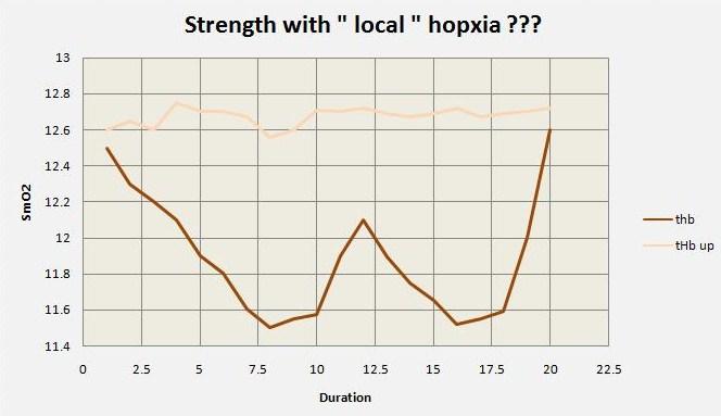 thb local hypoxia.jpg