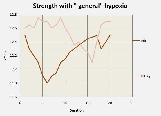thb general hypoxia.jpg