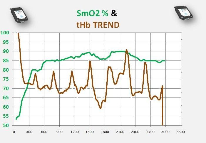 K SM tHb SmO2.jpg