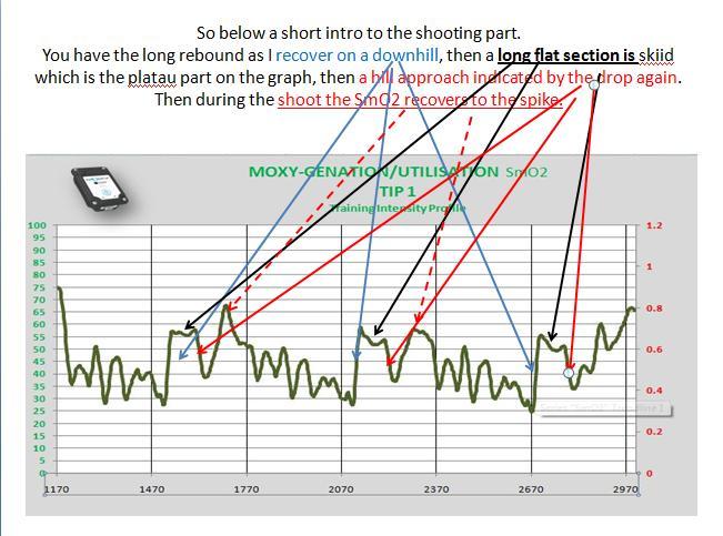 explain in shooting area.jpg