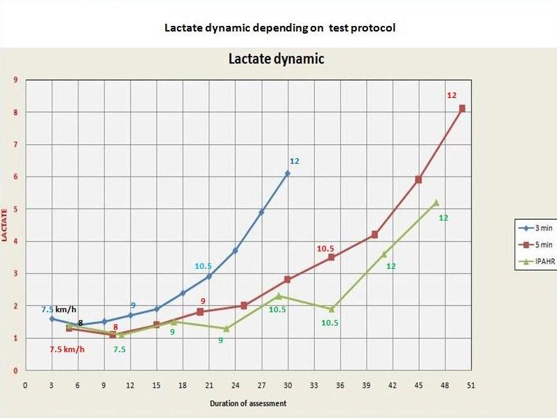 lac dynam 2 5 tip.jpg