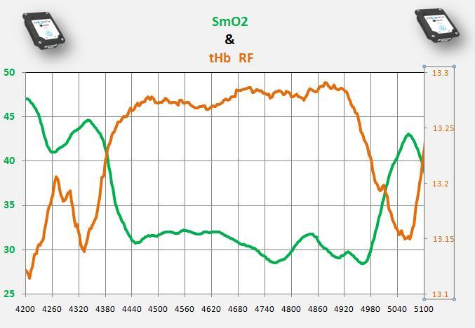RF  thb  smo2  Very close look    occlusiomall.jpg