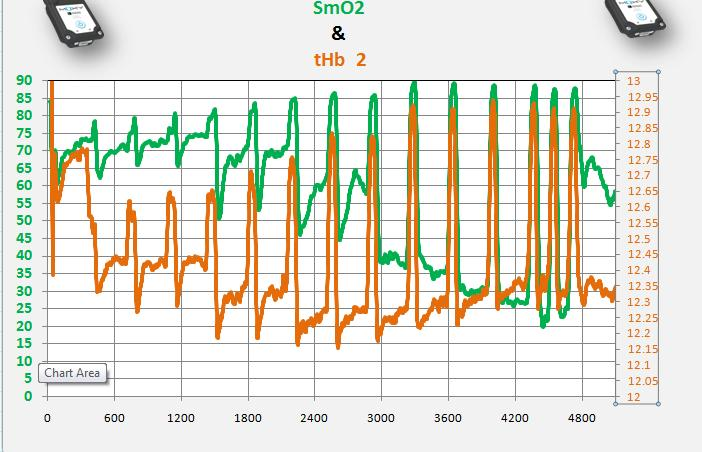 2 overlp thb smo2 2second.jpg