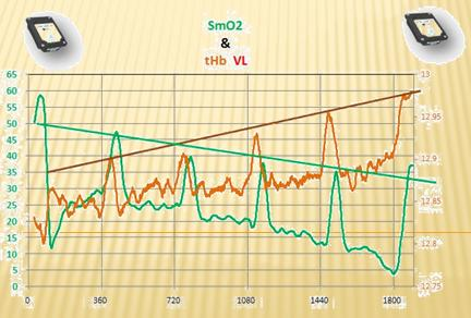 smo2  thb  plus lines.jpg