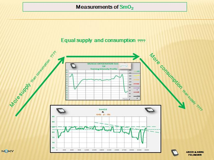 SmO2  trend. 5 1 5 examplejpg.jpg