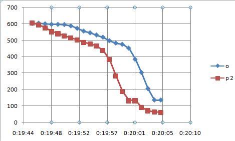power loss.jpg  2overlap.jpg