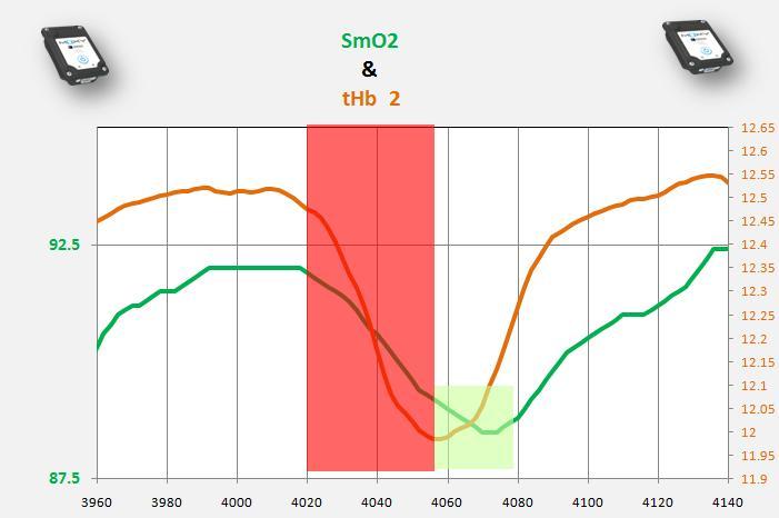 sprint  12.5.jpg