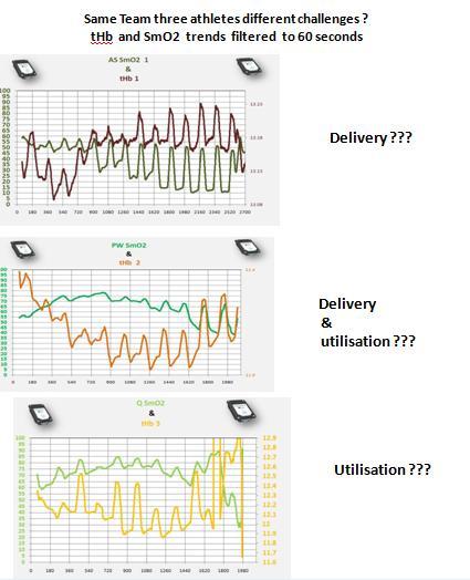 all three athelets  thb smo2.jpg