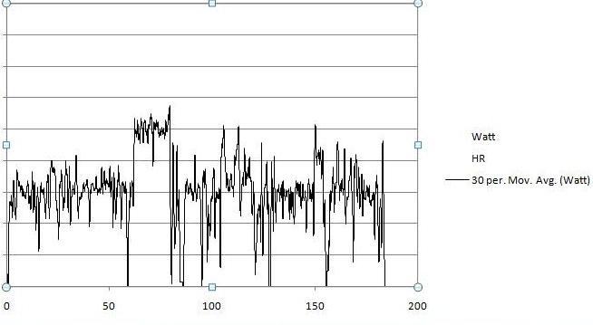 watt graph road.jpg