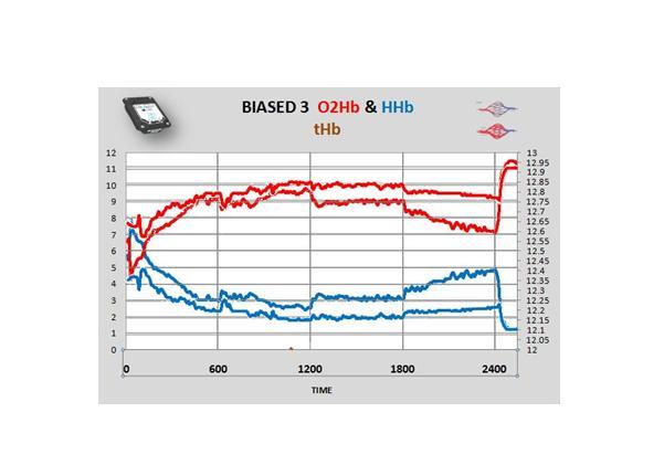 o2 hb overlap.jpg