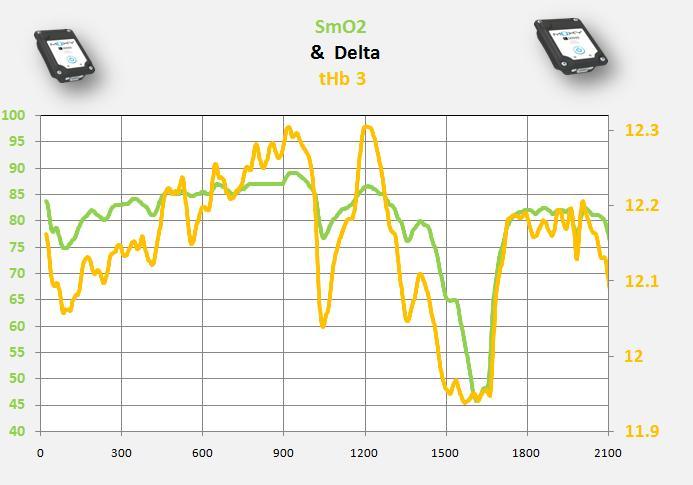 thb  smo2   Delta  all.jpg