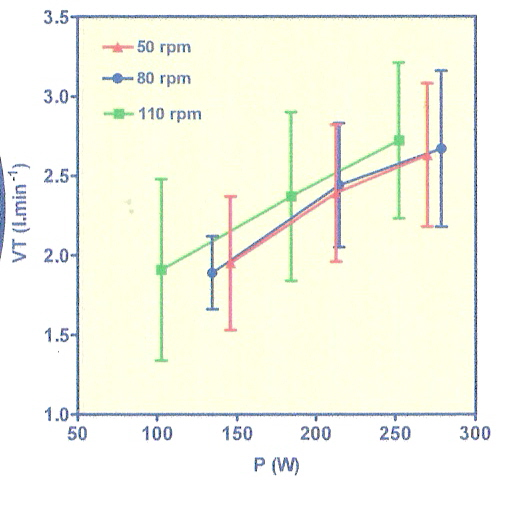 VT and RPM.jpg