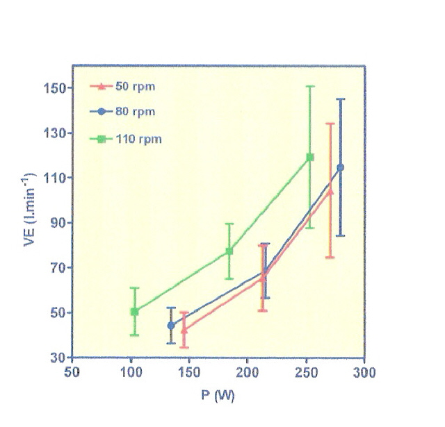 VE and RPM.jpg