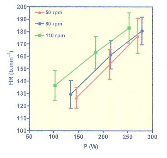 HR and RPM.jpg