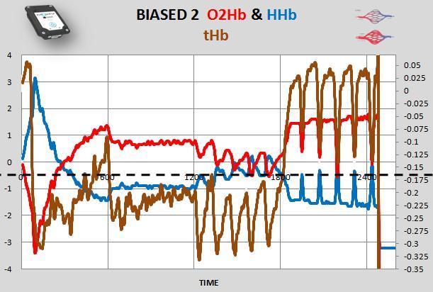 bias leg hypoxic hyper cpan.jpg