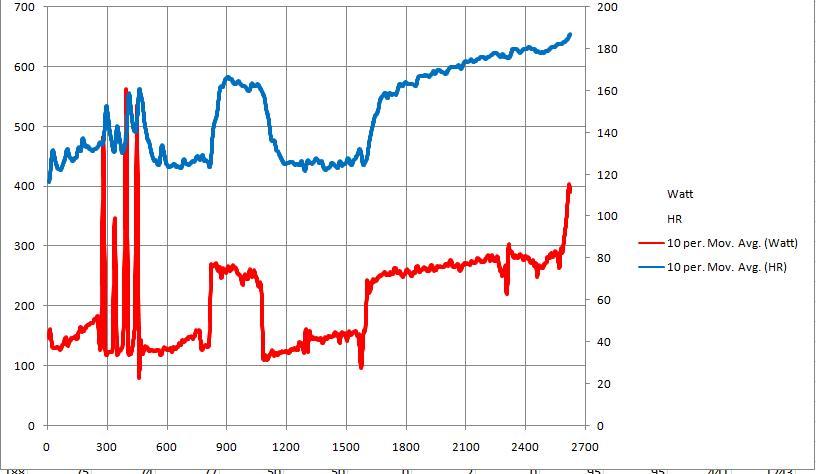 RW HR watt.jpg