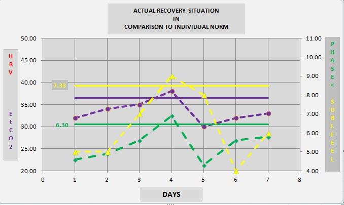 1 week   datas  from camp.jpg