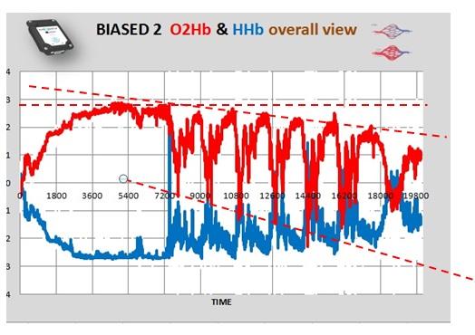 disc  bias  all intervall.jpg