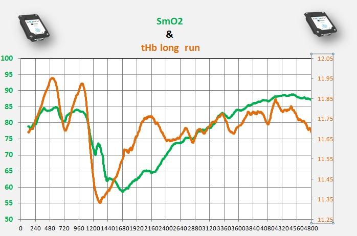 long  run smo2  thb  start.jpg