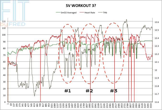 SV Workout 3?.jpg