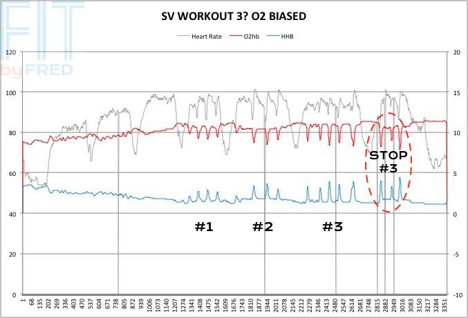SV Workout 3? O2 Biased.jpg