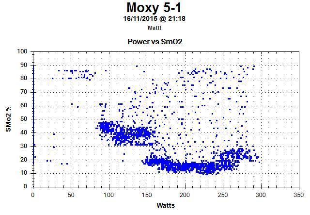 Power SmO2 Moxy 5-1 - 16-11-2015 21-18 - Mattt.jpg
