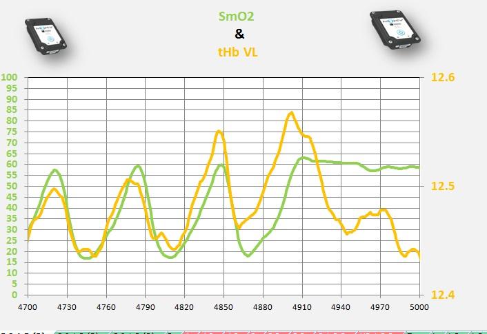 VL  smo2  thb  end  interval.jpg