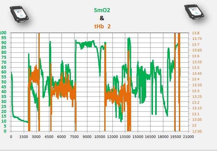 smo2  thb all  datas - Copy.jpg