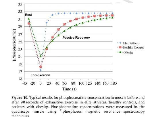 recovery  trends  in Crp.jpg