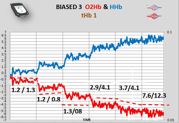 bias all  wiht lac values.jpg