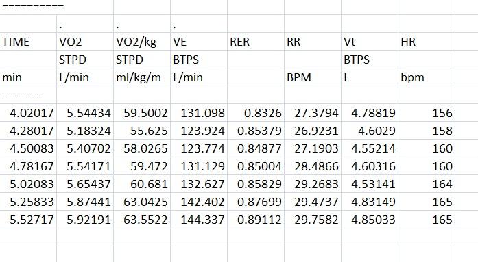 vo2 max  info rf  hr  ve  vo2.jpg