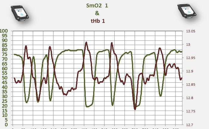thb smo2 three otption.jpg