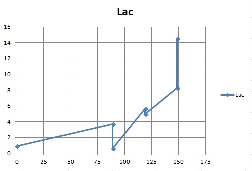 lac  from 5 1 5.jpg