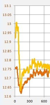 0 - 600 thb overlapp.jpg