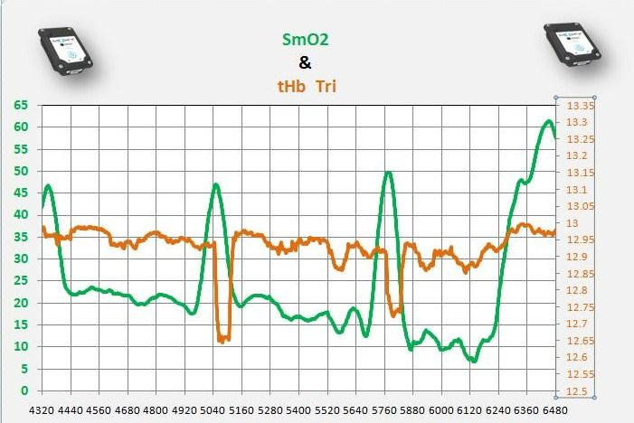 tri close look BP systemic reaction.jpg