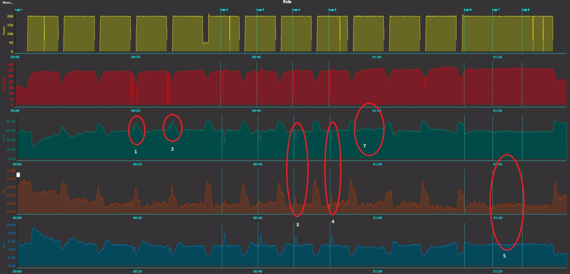 Moxy 12x5min at 200W breathing experimentsComments.jpg