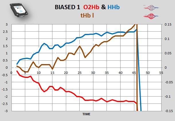 bias  left increase thb  occl..jpg