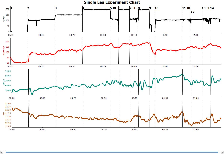 JS Single Leg Experiment Chart.png