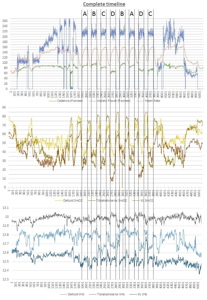 Graphs3-complete timeline.jpg
