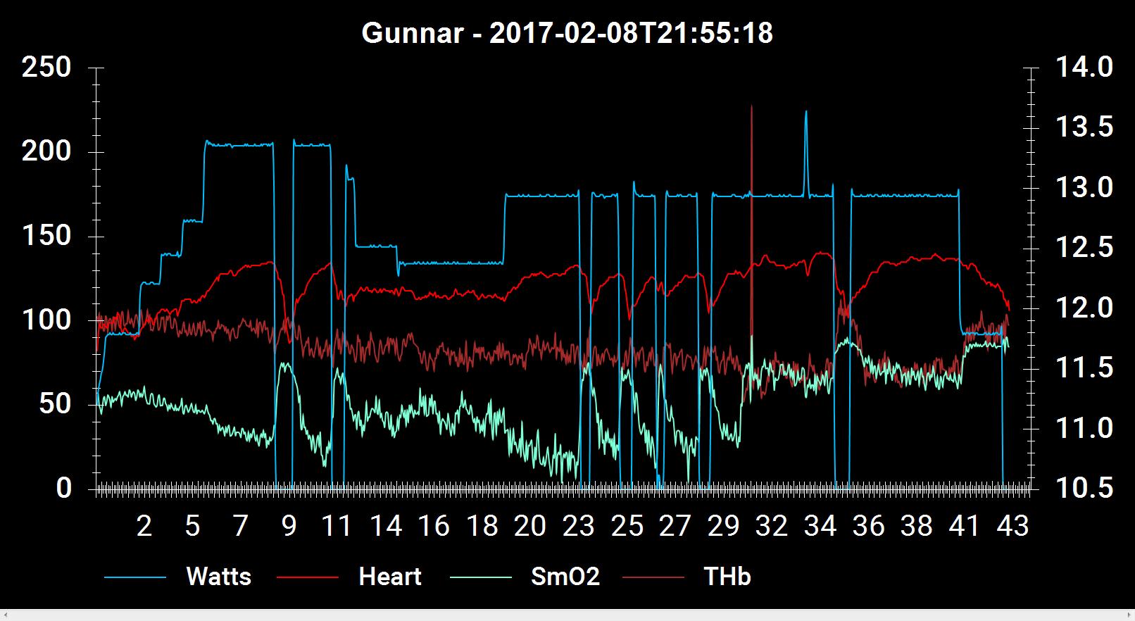 Gunnar - 2017-02-08T21-55-18 - Snapshot.png