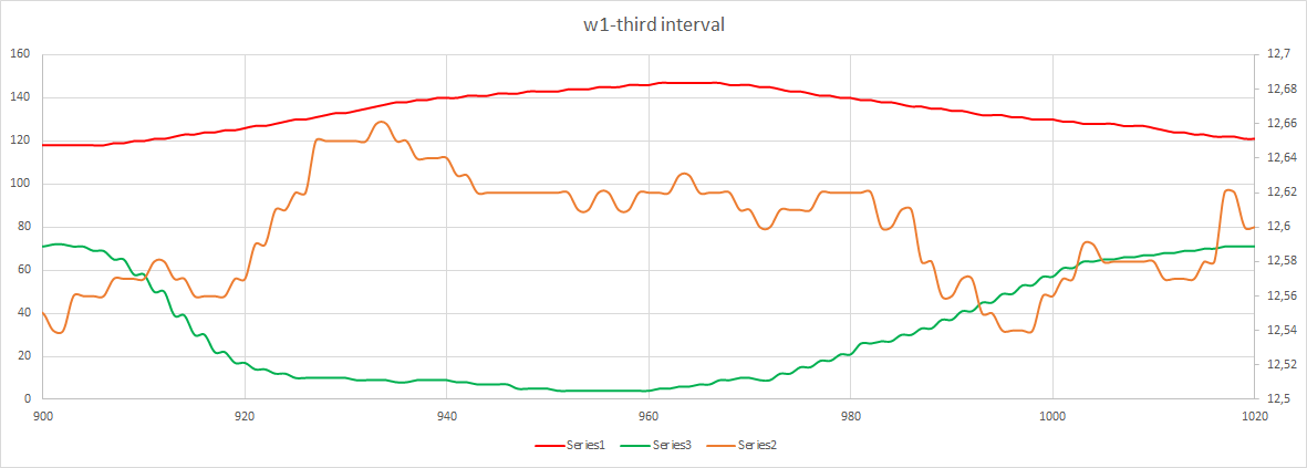 w1_third_interval.png