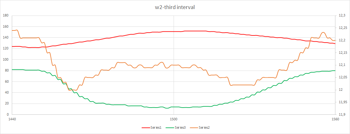 w2_third_interval.png