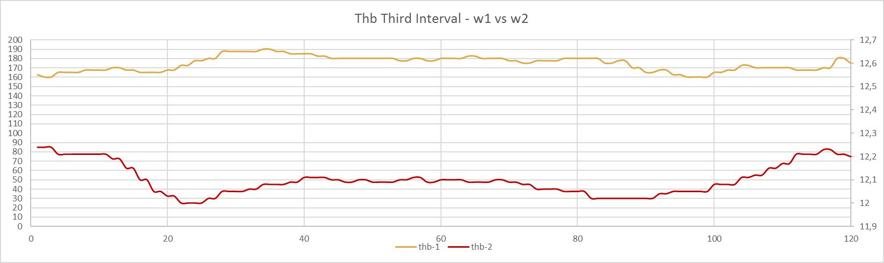 w1-w2-thb.png