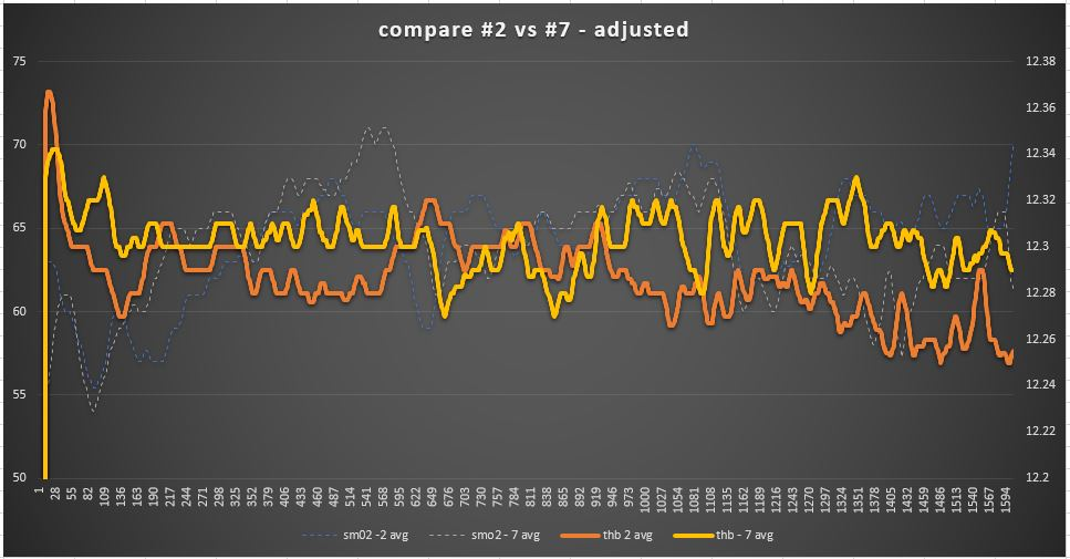 adjusted 2 vs 7.JPG