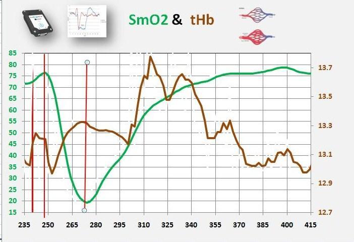 closer look  a  smo2  tHb.jpg